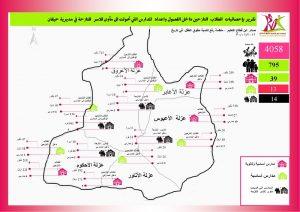 تقرير رصد وتوثيق الطلاب النازحين في المدارس -مديرية حيفان -محافظة تعز